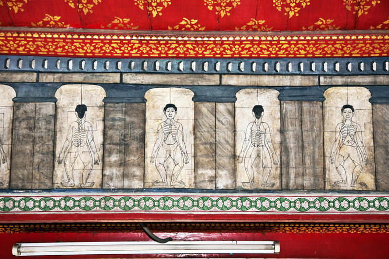 Картины в виске Wat Pho учат Стоковые Изображения