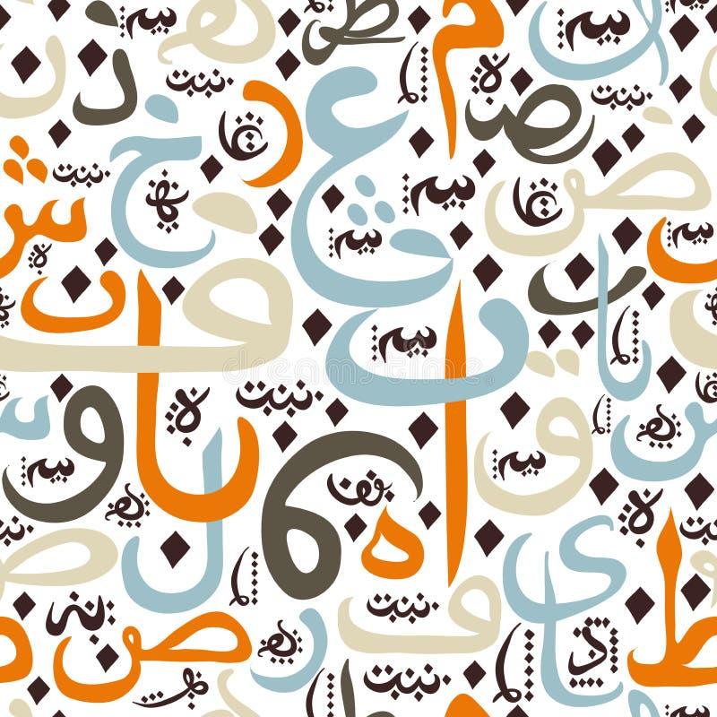 Каллиграфия безшовного орнамента картины арабская концепции Eid Mubarak текста для мусульманского фестиваля общины иллюстрация штока