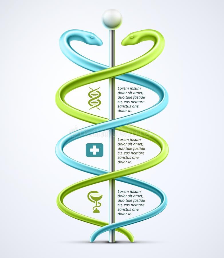 Кадуцей, медицинское infographic иллюстрация штока