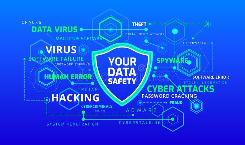 Кибер рискует infographic - безопасность кибер онлайн - данные и netwo иллюстрация вектора