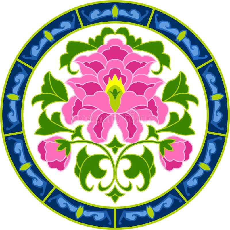 киец цветения стоковое фото rf