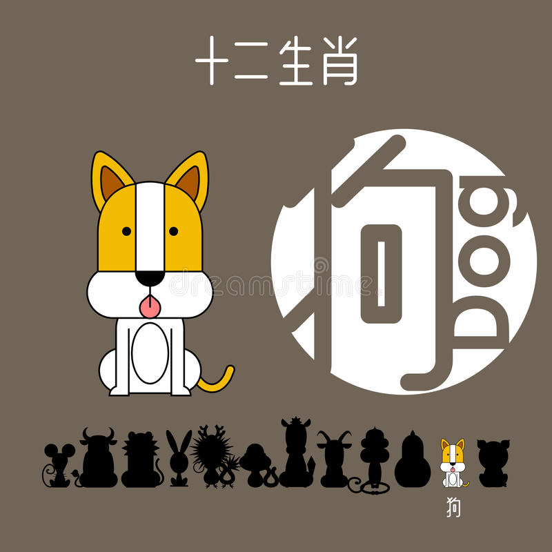 Китайская собака знака зодиака с ` собаки ` китайского характера иллюстрация штока