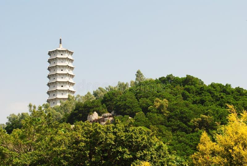 китайская удачливейшая башня стоковые фотографии rf