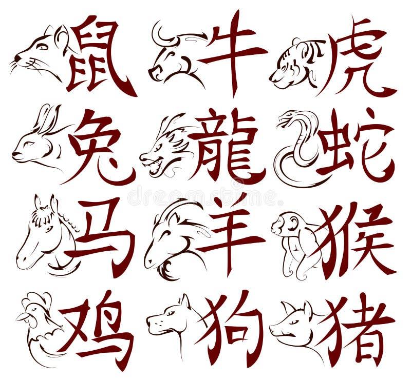 Китайские знаки зодиака с иероглифами иллюстрация штока