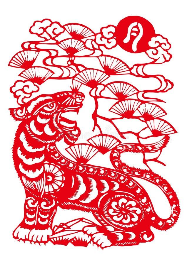 китайский зодиак года тигра
