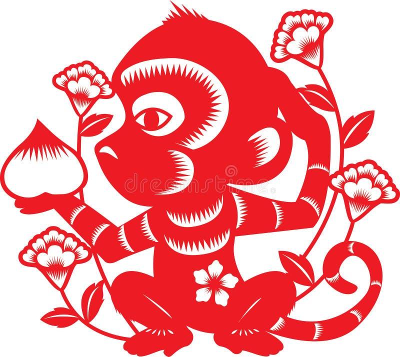 Китайский зодиак: обезьяна бесплатная иллюстрация