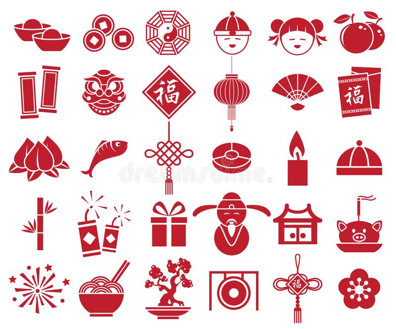 Китайский комплект символа знака значка Нового Года бесплатная иллюстрация