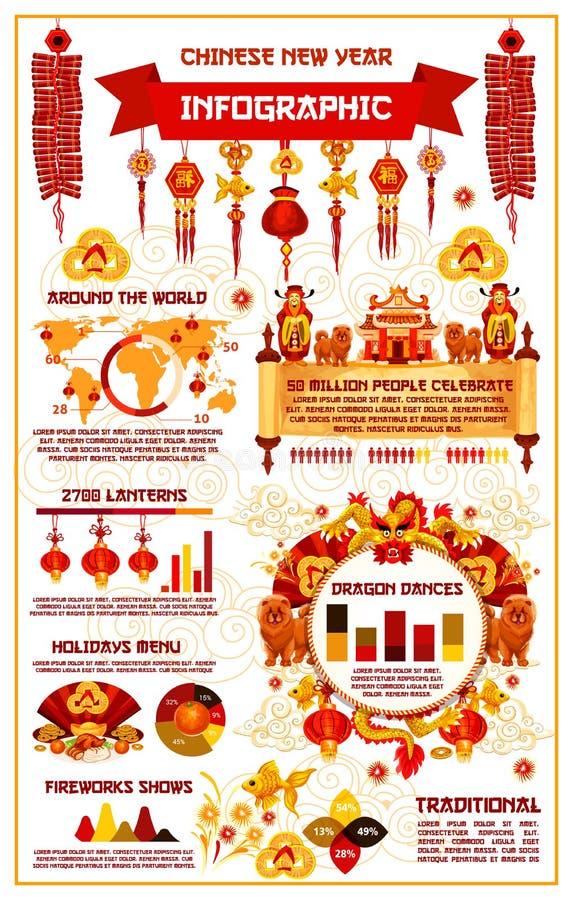 Китайское лунное infographics вектора Нового Года иллюстрация штока