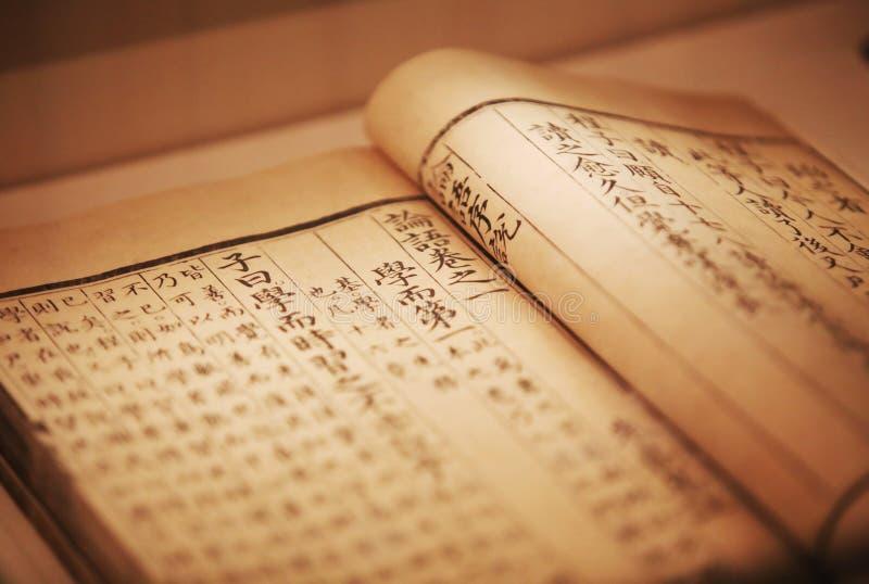 Китайское слово стоковая фотография rf