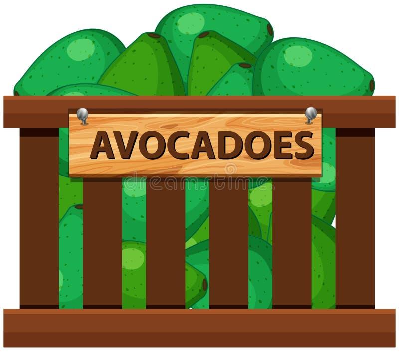 Клеть авокадоов иллюстрация штока
