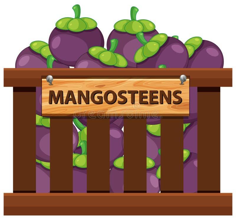 Клеть мангустанов бесплатная иллюстрация