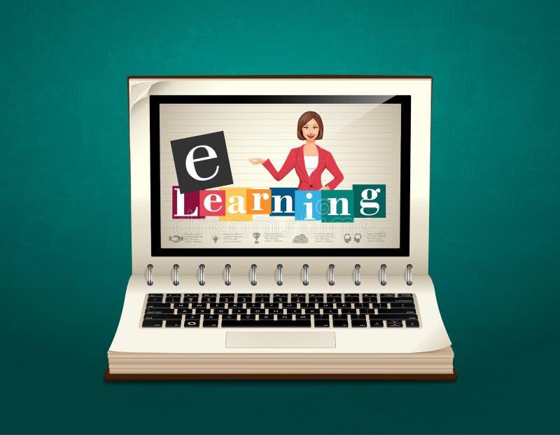 Книга elearning - учить Ebook иллюстрация вектора