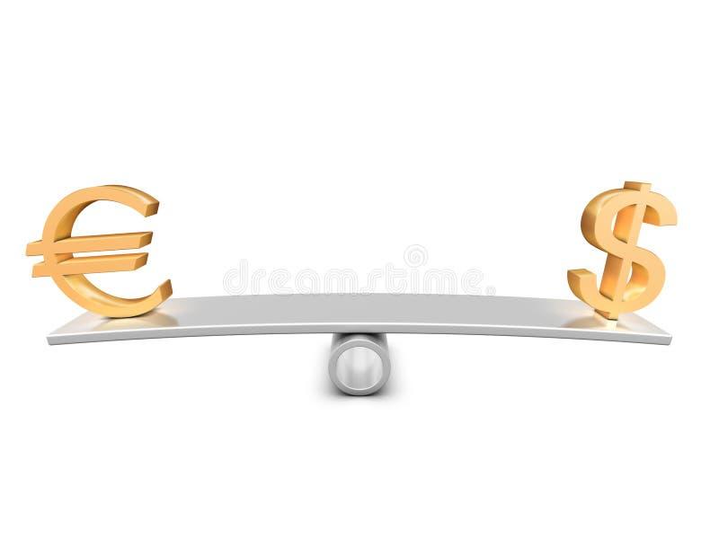 колебание символа евро доллара бесплатная иллюстрация