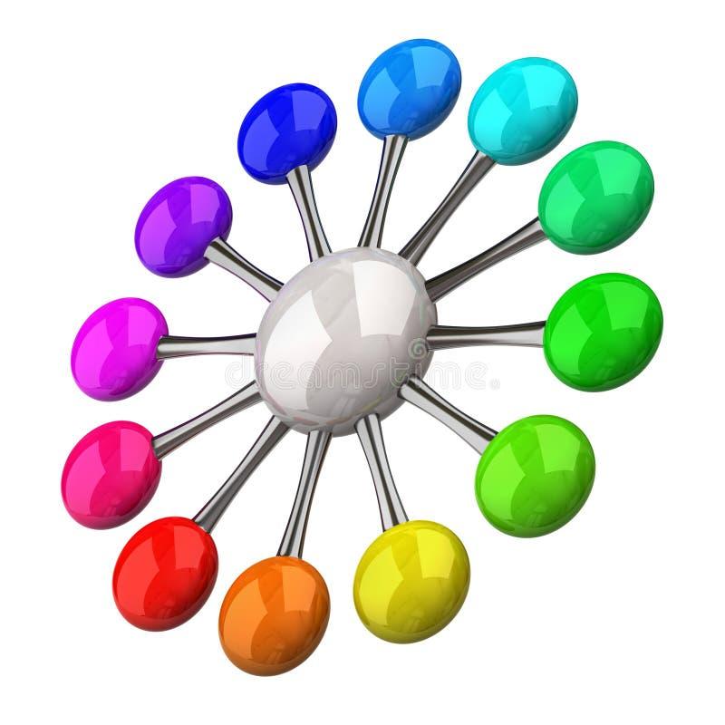 колесо цвета бесплатная иллюстрация