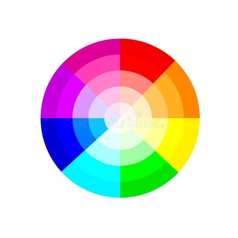 колесо цвета иллюстрация штока