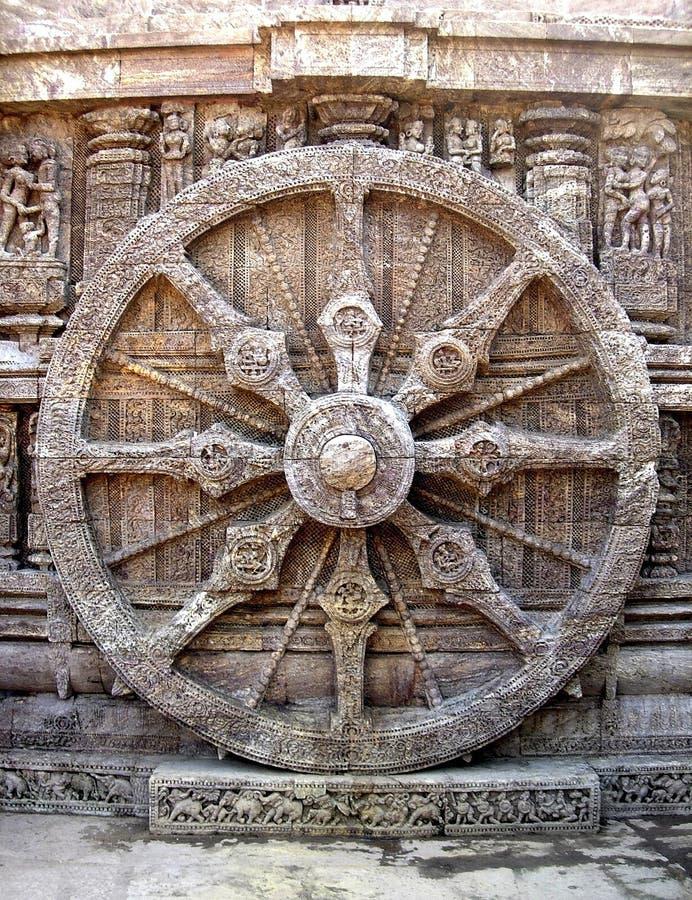 Download колесо suntemple стоковое изображение. изображение насчитывающей скульптура - 488717