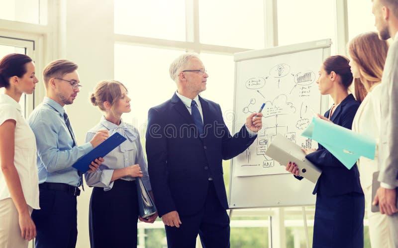 Команда дела со схемой на диаграмме сальто на офисе стоковые изображения