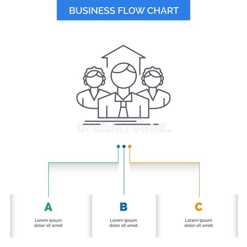 Команда, дело, сыгранность, группа, встречая дизайн графика течения дела с 3 шагами r бесплатная иллюстрация