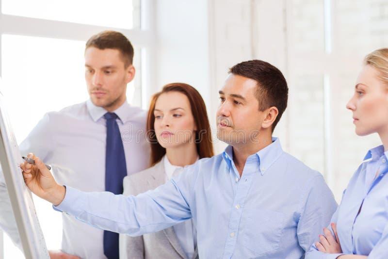 Команда дела обсуждая что-то в офисе стоковое фото rf