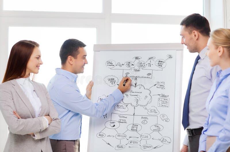 Команда дела обсуждая что-то в офисе стоковое фото