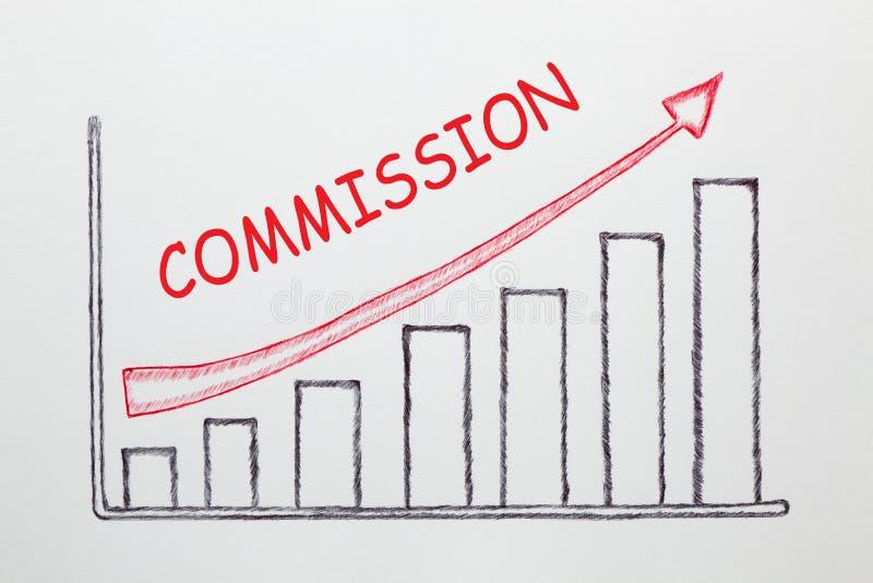 Комиссия на восходя диаграмме стрелки стоковые фотографии rf