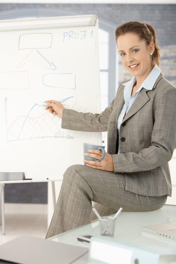 Коммерсантка представляя над whiteboard стоковое фото