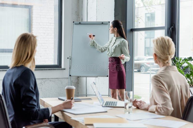 коммерсантка представляя проект к коллегам на встрече стоковое изображение
