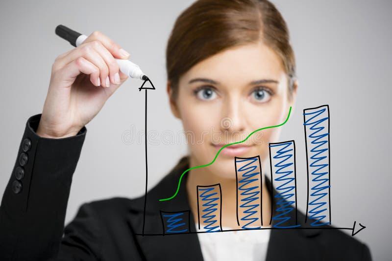 Коммерсантка рисуя диаграмму стоковые фотографии rf