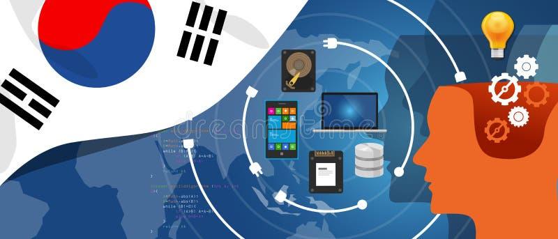 Коммерческие информации цифровой инфраструктуры информационной технологии Южной Кореи ИТ соединяясь через интернет используя бесплатная иллюстрация