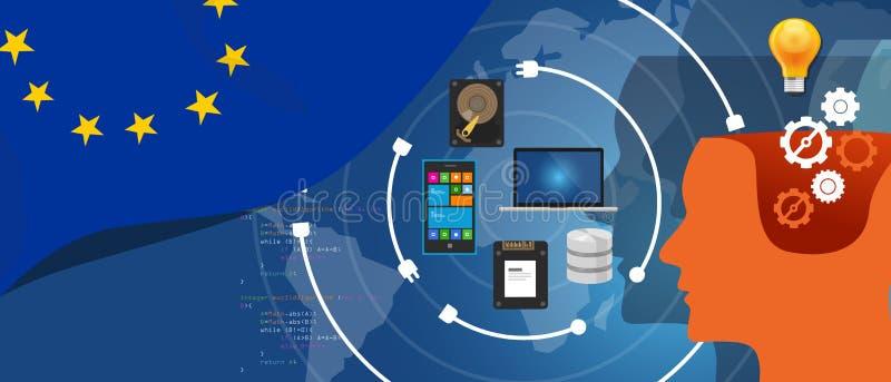 Коммерческие информации цифровой инфраструктуры информационной технологии Европы ИТ соединяясь через интернет используя компьютер иллюстрация штока