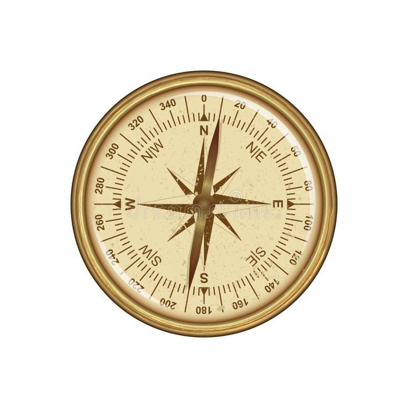 Компас античного ретро стиля вектора золотой с ветром поднял белизна изолированная предпосылкой бесплатная иллюстрация