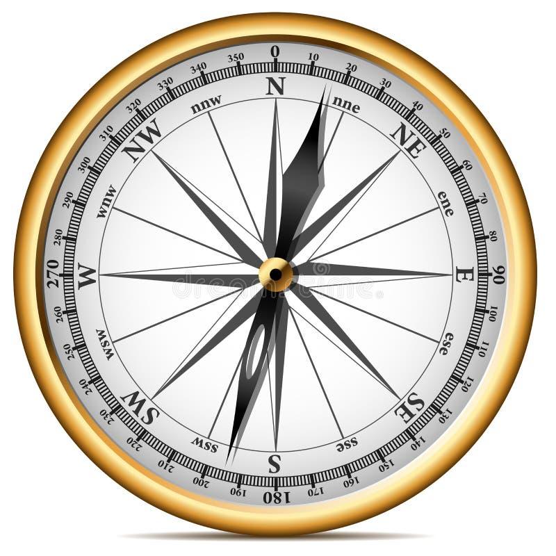 компас золотистый бесплатная иллюстрация