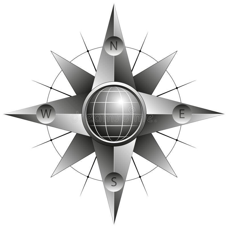 Компас металла зверский иллюстрация штока