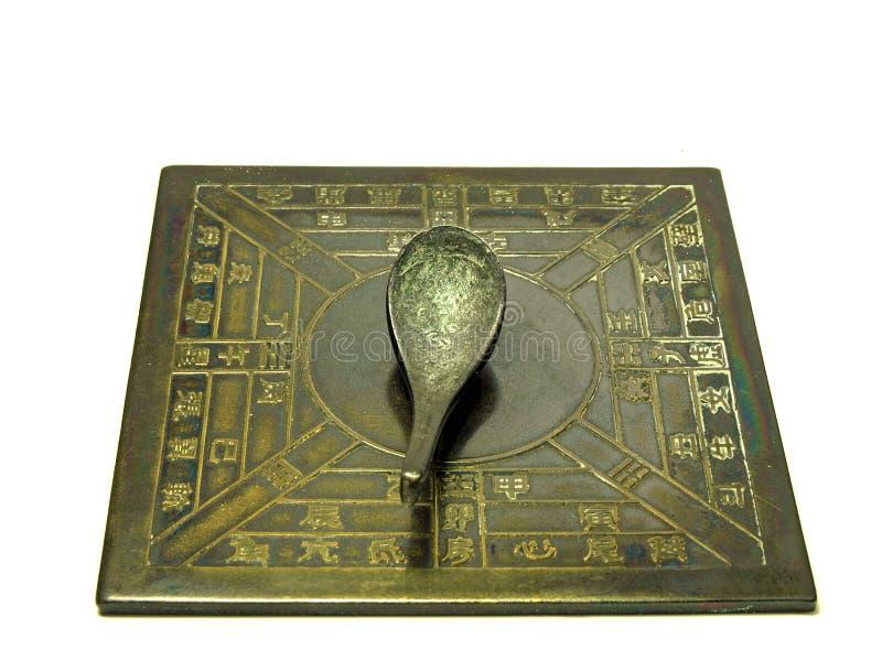 компас стоковое изображение