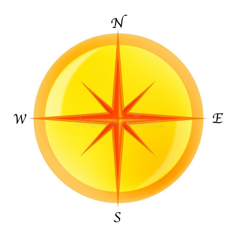 компас иллюстрация вектора