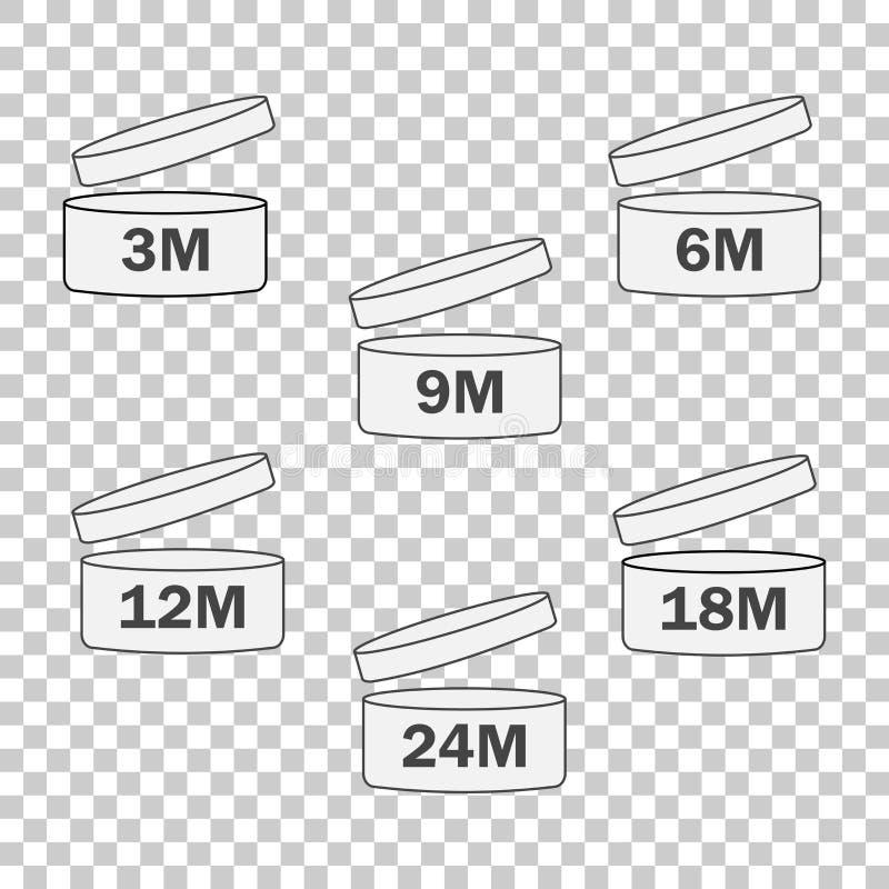 Комплект вектора значков показывая период продукта после t иллюстрация штока