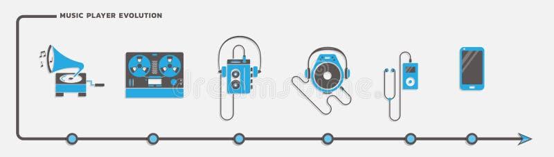 Комплект вектора развития аудиоплейера бесплатная иллюстрация