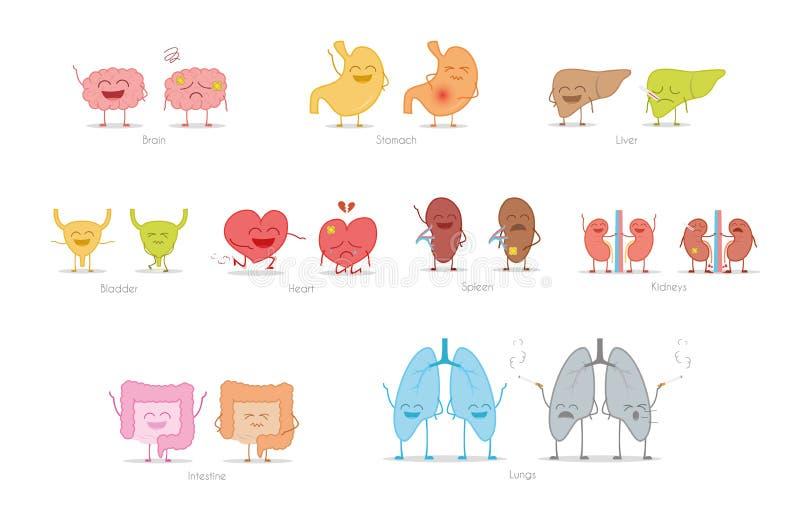 Комплект здоровых и больных человеческих органов в стиле шаржа также вектор иллюстрации притяжки corel бесплатная иллюстрация
