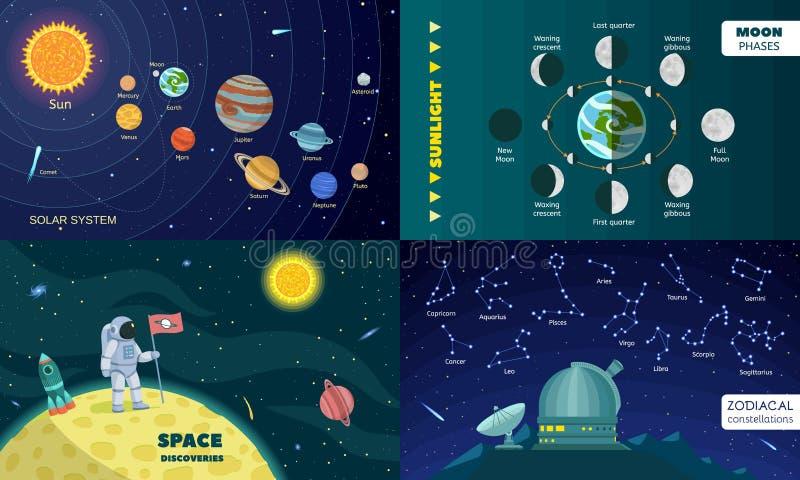 Комплект знамени космоса планет, плоский стиль иллюстрация вектора