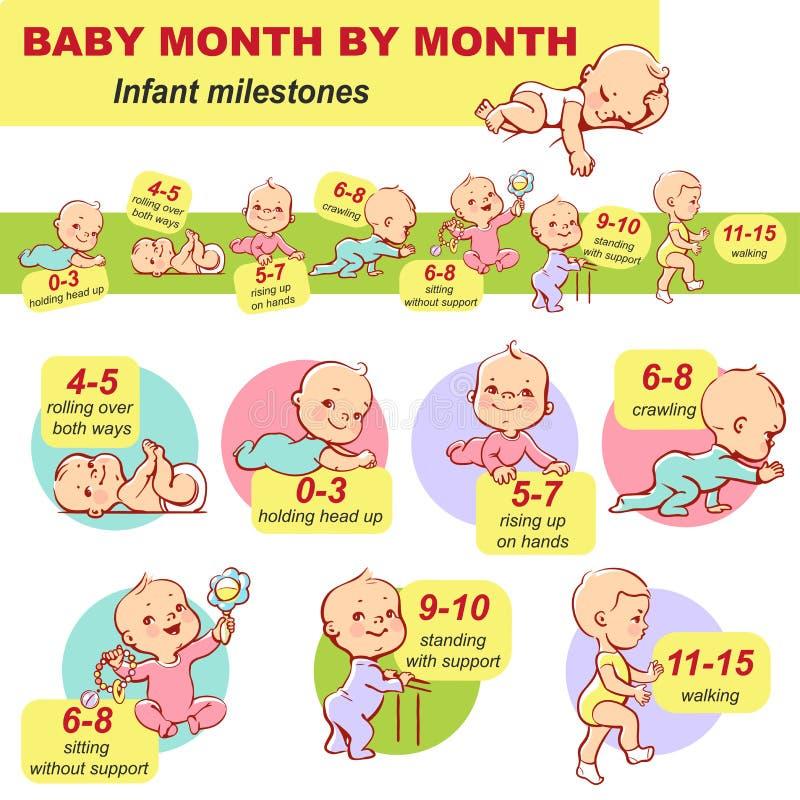 Комплект значка здоровий детей и развития бесплатная иллюстрация