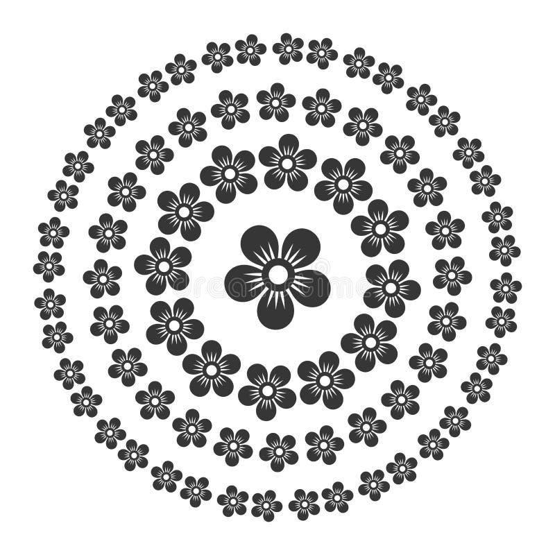Комплект картины флористического круга стиля восточный вектор бесплатная иллюстрация