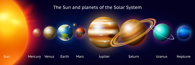Комплект планет солнечной системы Млечный путь Реалистическая иллюстрация вектора Космос и астрономия, бесконечная генеральная со бесплатная иллюстрация