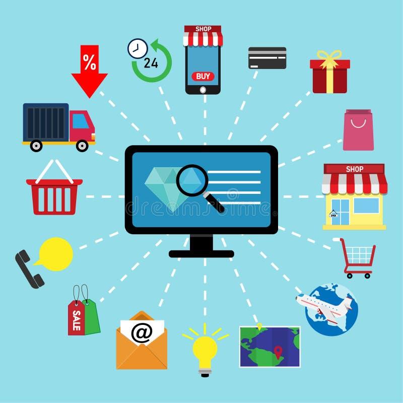 Комплект плоских значков идеи проекта для онлайн покупок Значки для онлайн покупок, дела, иллюстрации вектора иллюстрация вектора