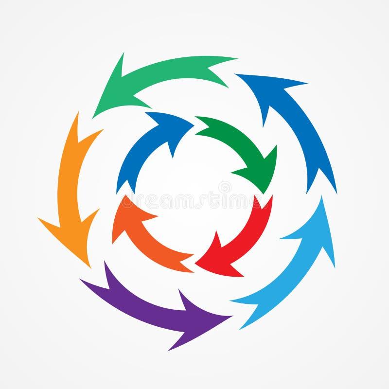 Комплект покрашенных круговых стрелок иллюстрация вектора