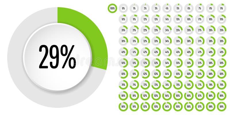 Комплект процента круга diagrams от 0 к 100 бесплатная иллюстрация