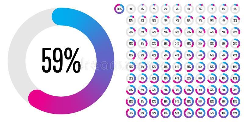 Комплект процента круга diagrams от 0 к 100 иллюстрация вектора