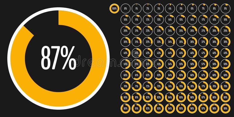 Комплект процента круга diagrams от 0 к 100 иллюстрация штока