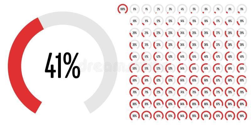 Комплект процента кругового участка diagrams от 0 к 100 бесплатная иллюстрация