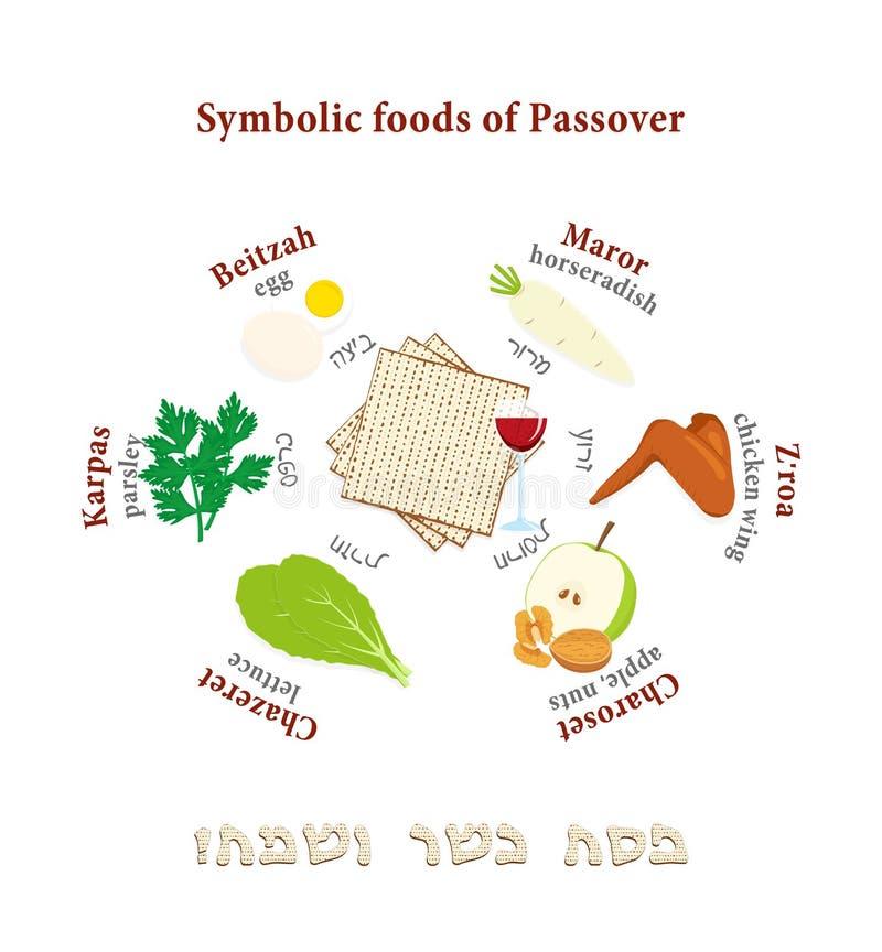 Комплект символов еврейской пасхи бесплатная иллюстрация
