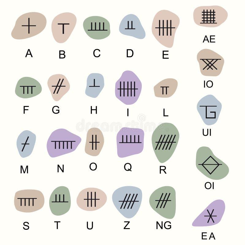Комплект старого священного алфавита Ogham celtic Старые оккультные символы, бесплатная иллюстрация